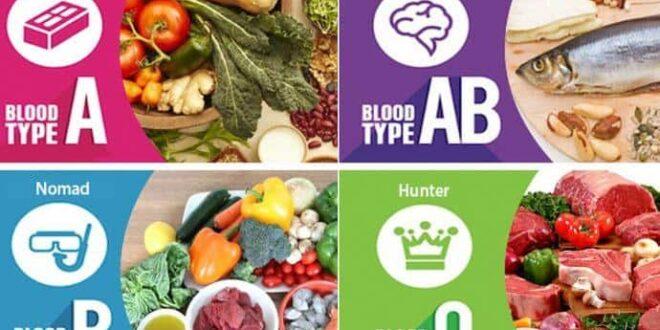 La dieta dei gruppi sanguigni: qual è la verità?